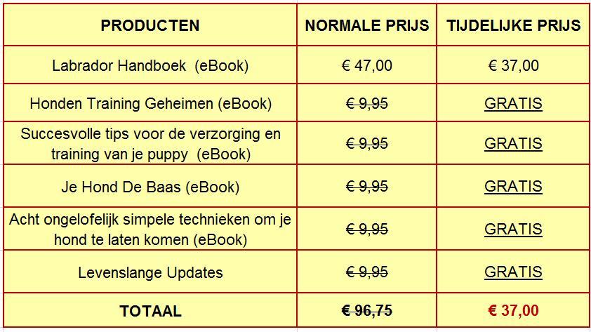 Labrador handboek review - Wil je deze wel kopen?